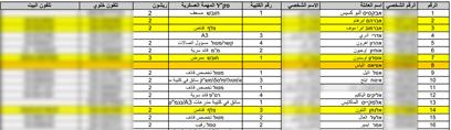 Liste du Jihad islamique