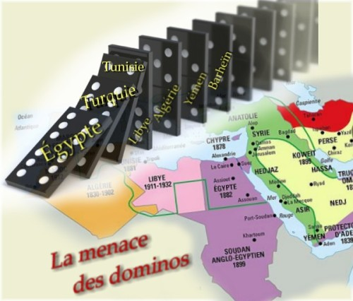La menace des dominos
