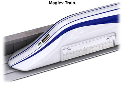 maglev